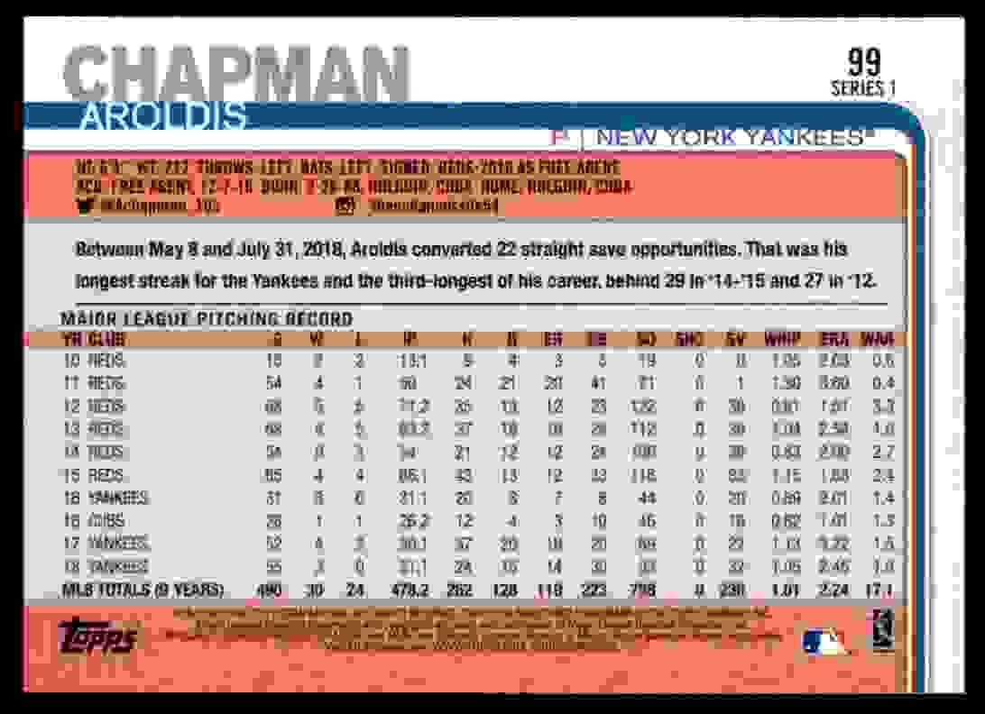 2019 Topps Aroldis Chapman #99 card back image