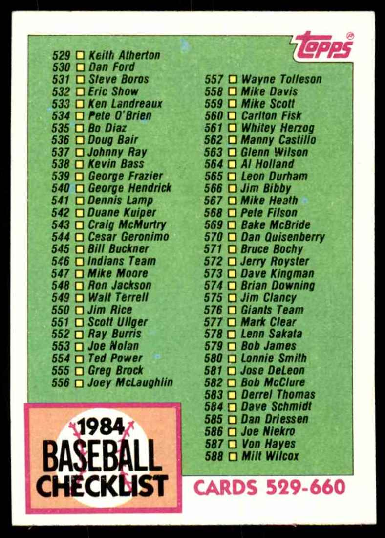 1984 Topps Checklist #646 card front image