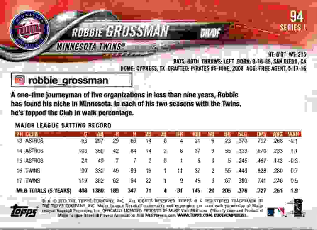 2018 Topps Robbie Grossman #94 card back image