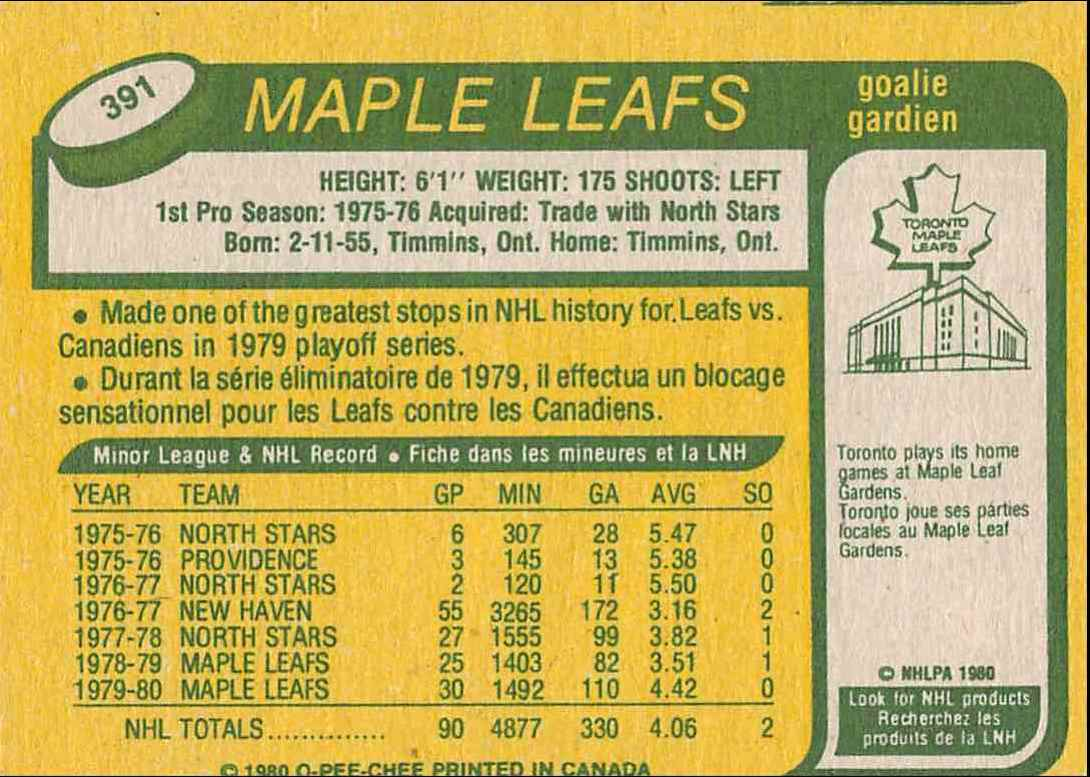 1980-81 O-Pee-Chee Paul Harrison #391 card back image