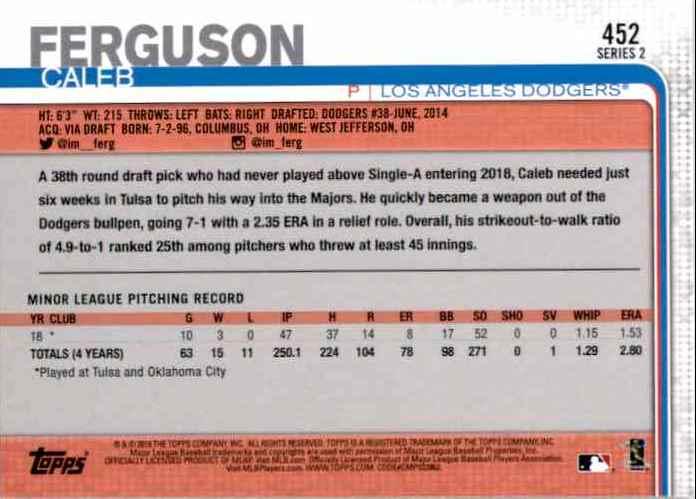 2019 Topps Caleb Ferguson #452 card back image