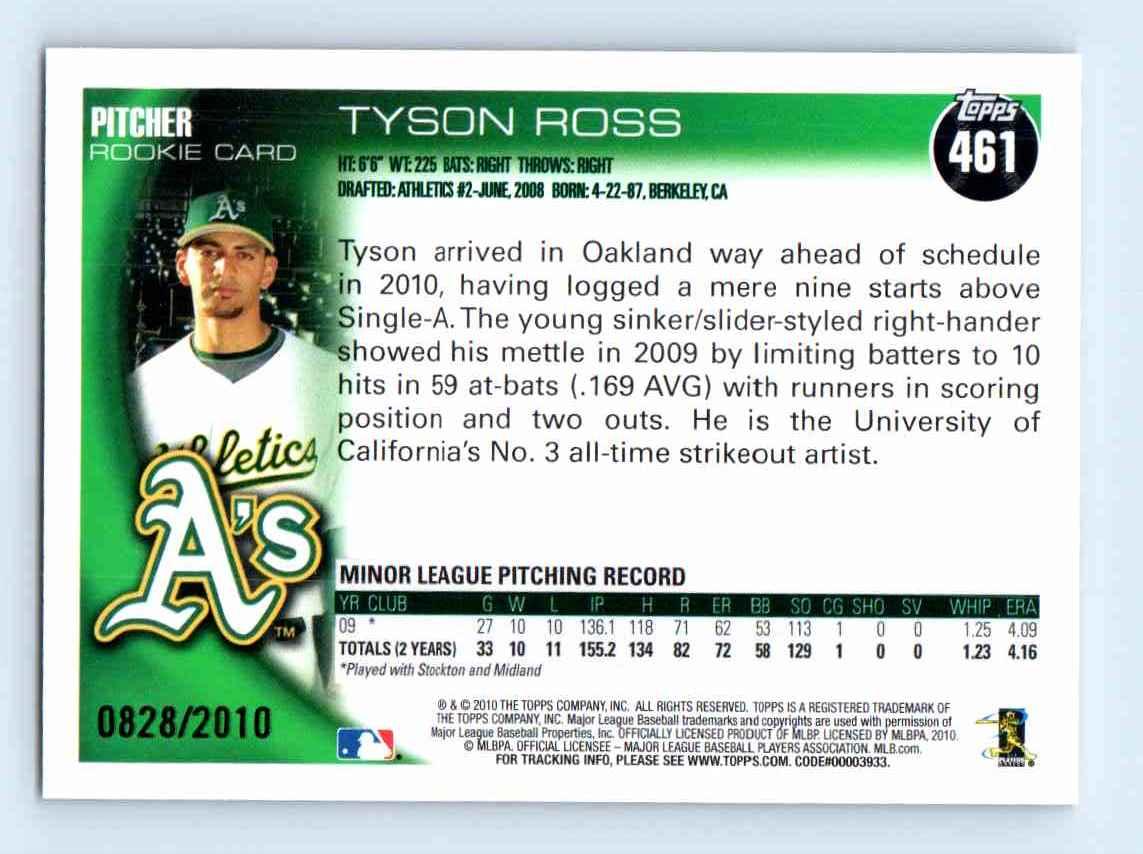 2010 Topps Gold Border Tyson Ross #461 card back image