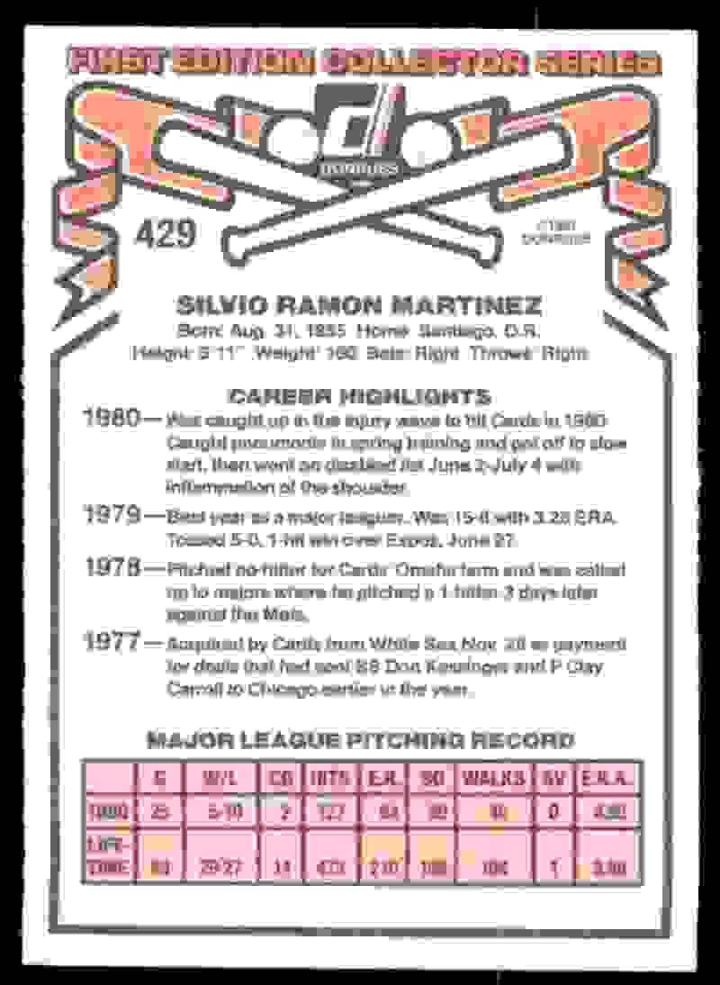 1981 Donruss Silvio Martinez #429 card back image