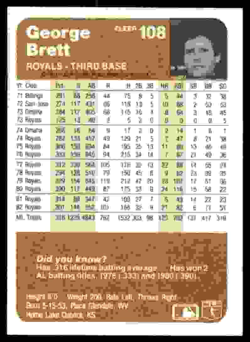 1983 Fleer George Brett #108 card back image