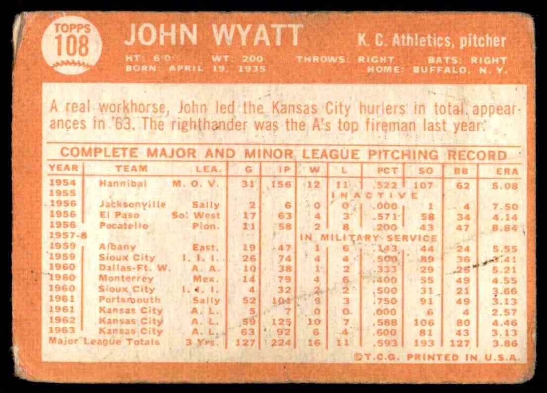 1964 Topps John Wyatt #108 card back image