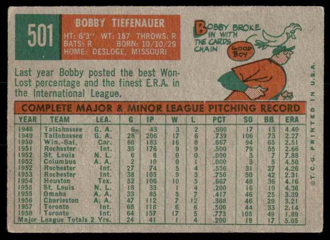 1959 Topps Bob Tiefenauer RC #501 card back image
