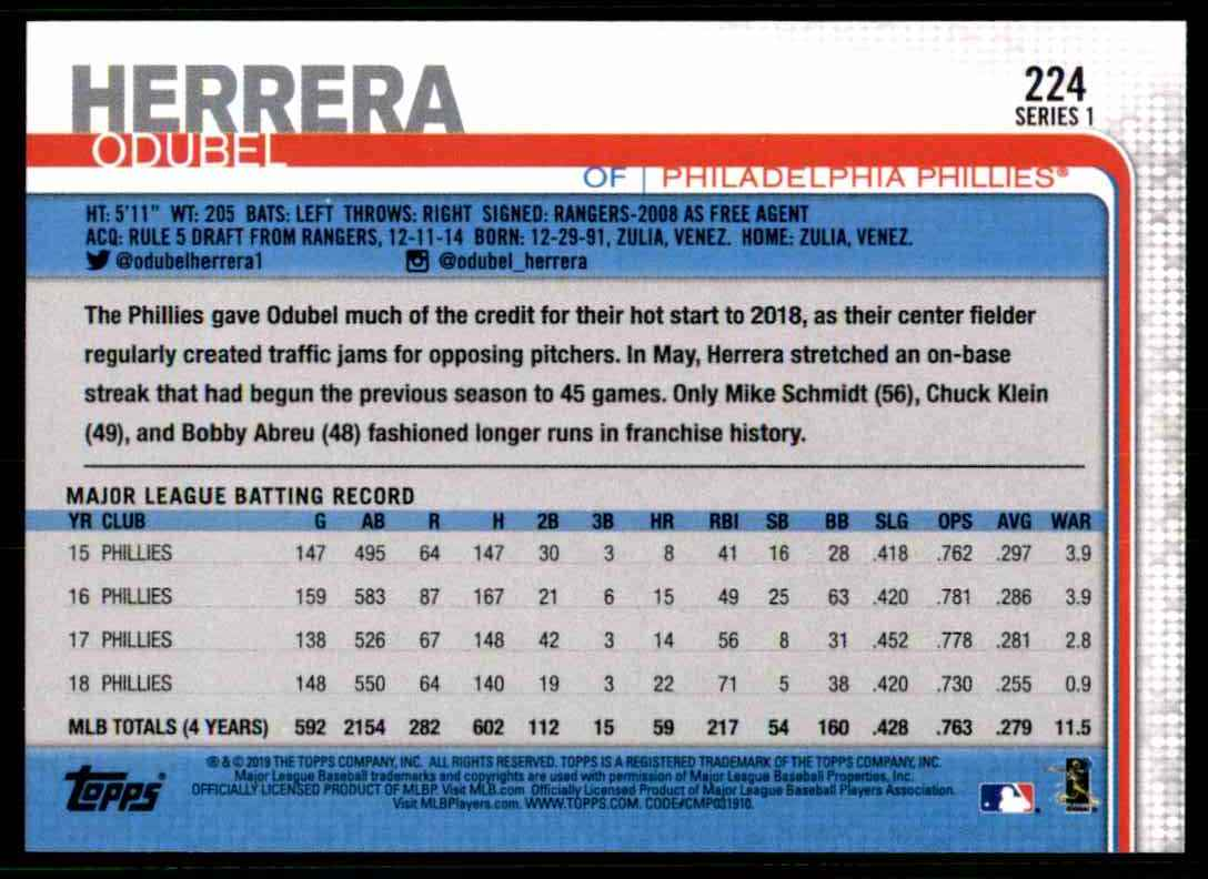 2019 Topps Odubel Herrera #224 card back image