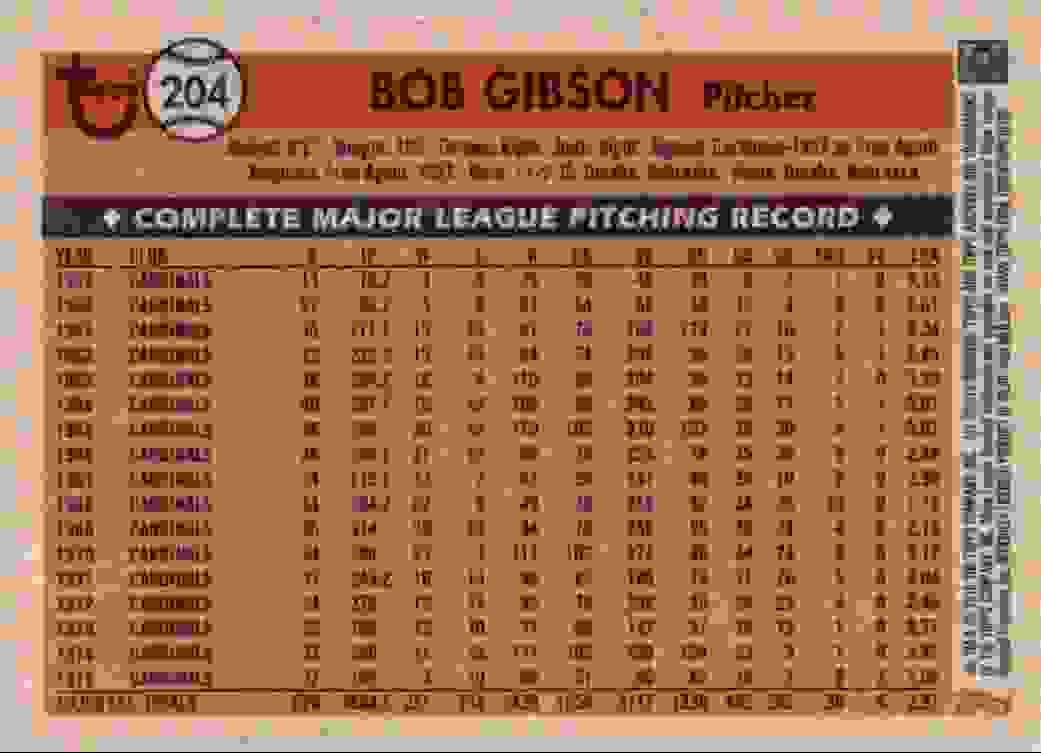 2018 Topps Archives Bob Gibson #204 card back image