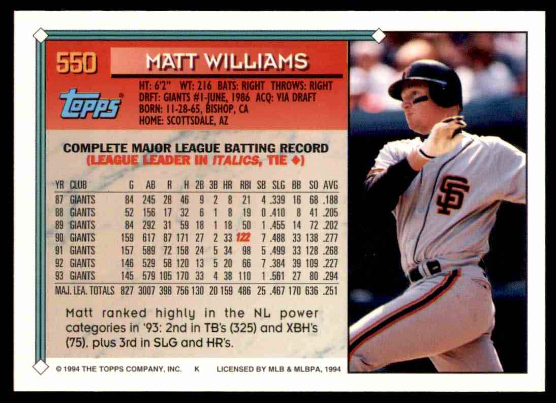 1994 Topps Gold Matt Williams #550 card back image
