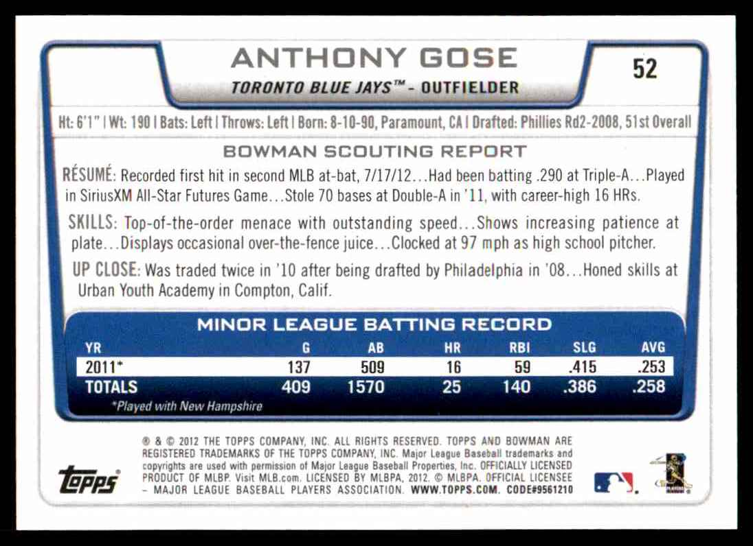 2012 Bowman Draft Anthony Gose #52 card back image
