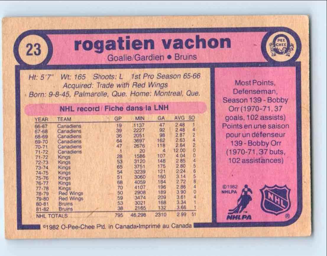 1982-83 O-Pee-Chee Rogatien Vachon #23 card back image