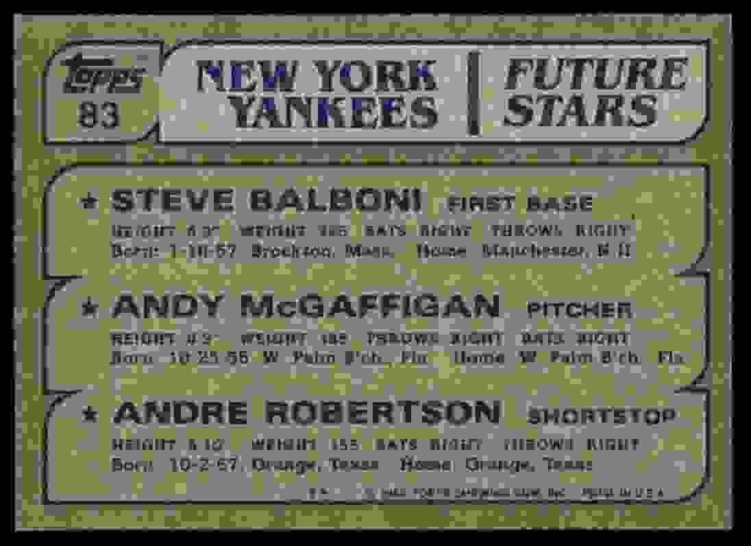 1982 Topps New York Yankees #83 card back image