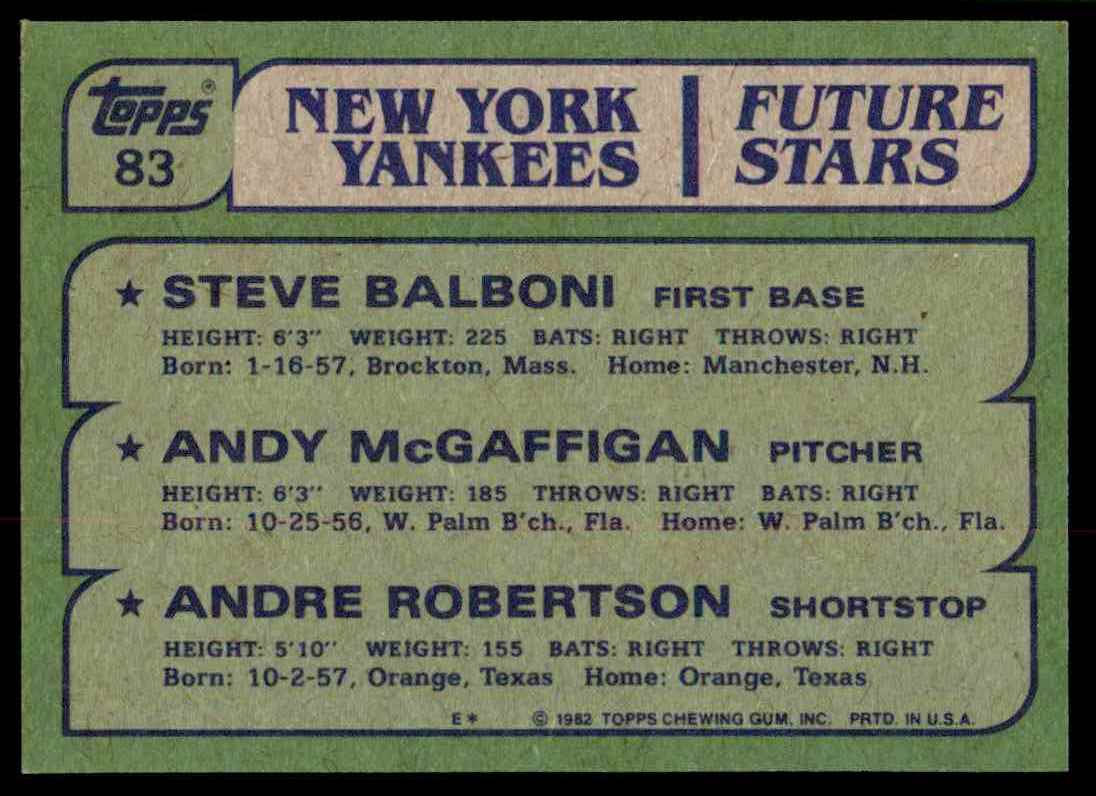 1982 Topps New York Yankees #83 card back image