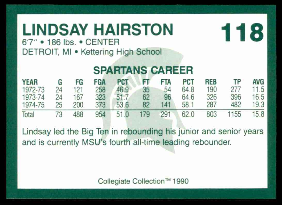 1990-91 Michigan State Collegiate Collection 200 Lindsay Hairston #118 card back image