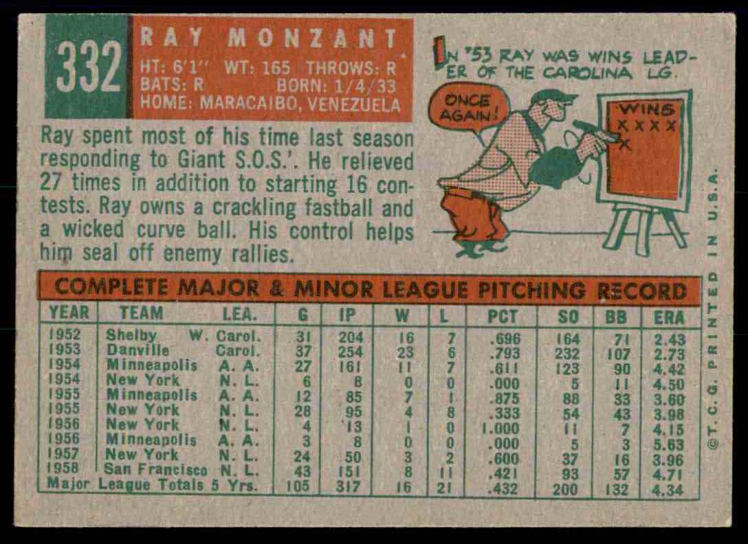 1959 Topps Ray Monzant #332 card back image
