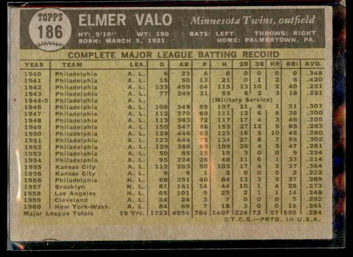 1961 Topps Elmer Valo #186 card back image