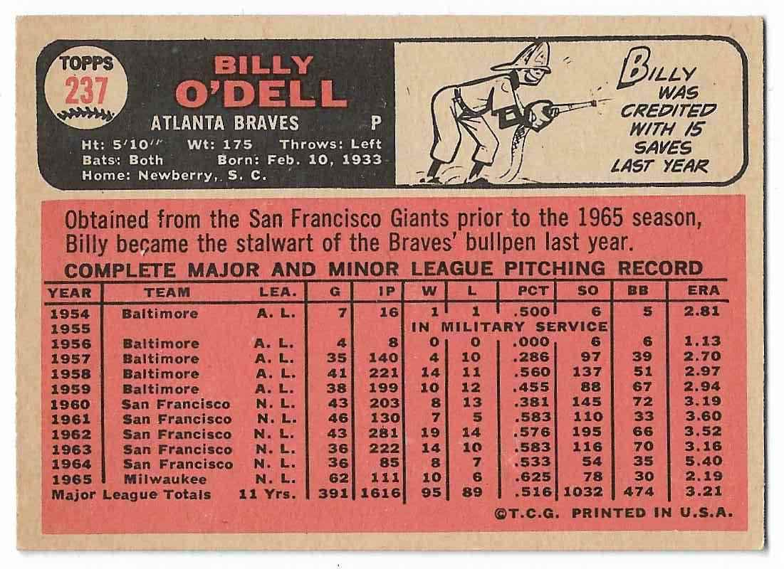 1966 Topps Billy O'Dell #237 card back image