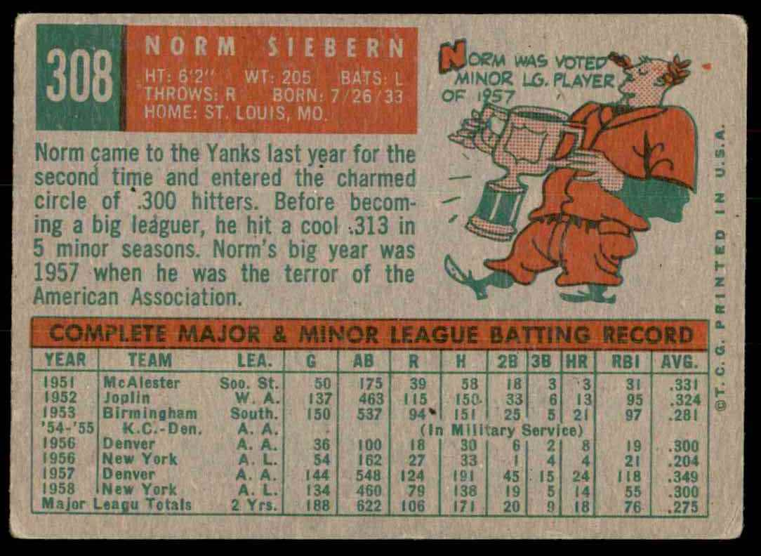 1959 Topps Norm Siebern #308 card back image