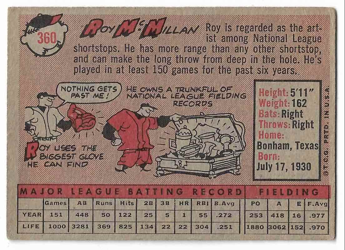 1958 Topps Roy McMillan #360 card back image