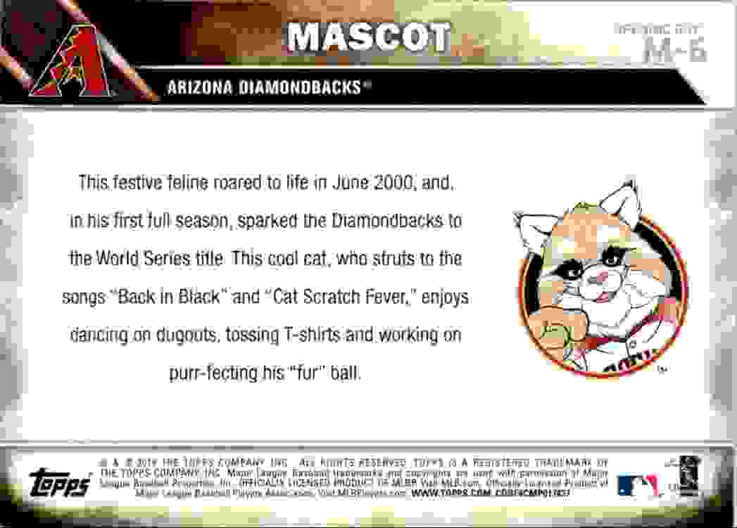 2016 Topps Opening Day Mascots Baxter The Bobcat #M-6 card back image