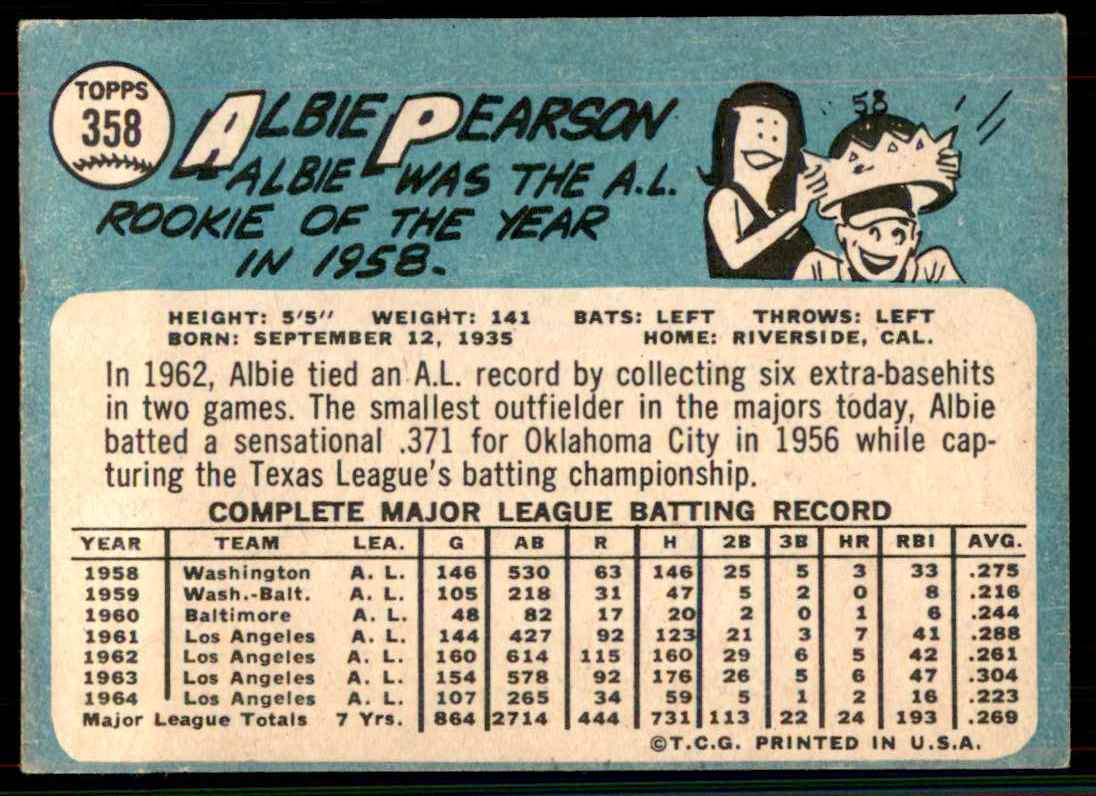 1965 Topps Albie Pearson #358 card back image