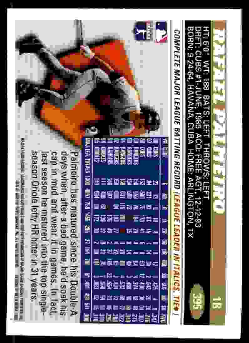 1996 Topps Rafael Palmeiro #395 card back image
