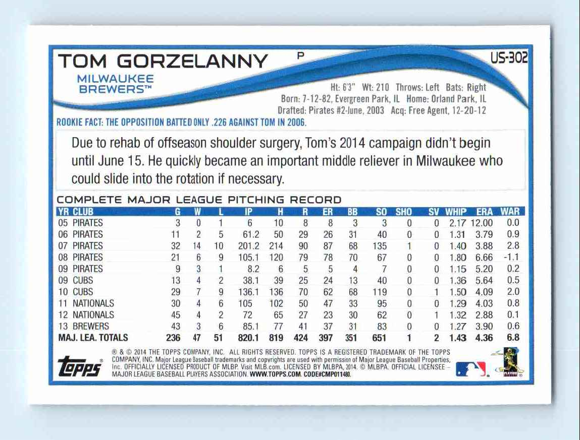2014-15 Topps Update Tom Gorzelanny - Milwaukee Brewers #US-302 card back image