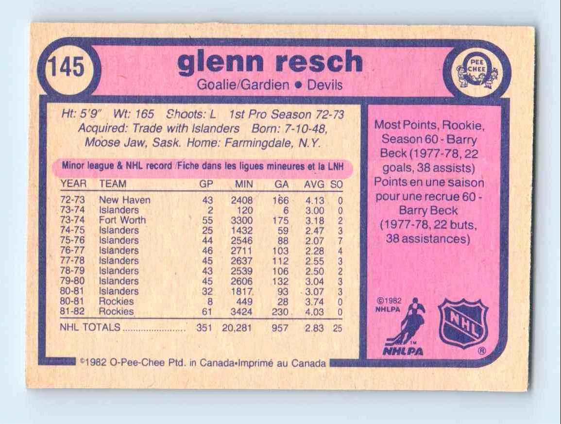 1982-83 O-Pee-Chee Glenn Resch #145 card back image