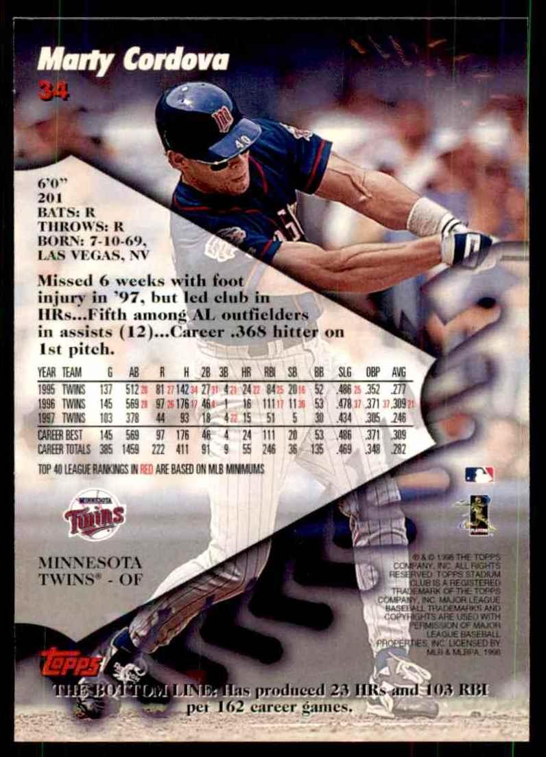 1998 Stadium Club Marty Cordova #34 card back image