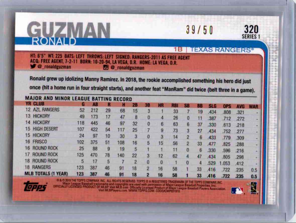2019 Topps Mothers Day Pink Ronald Guzman card back image