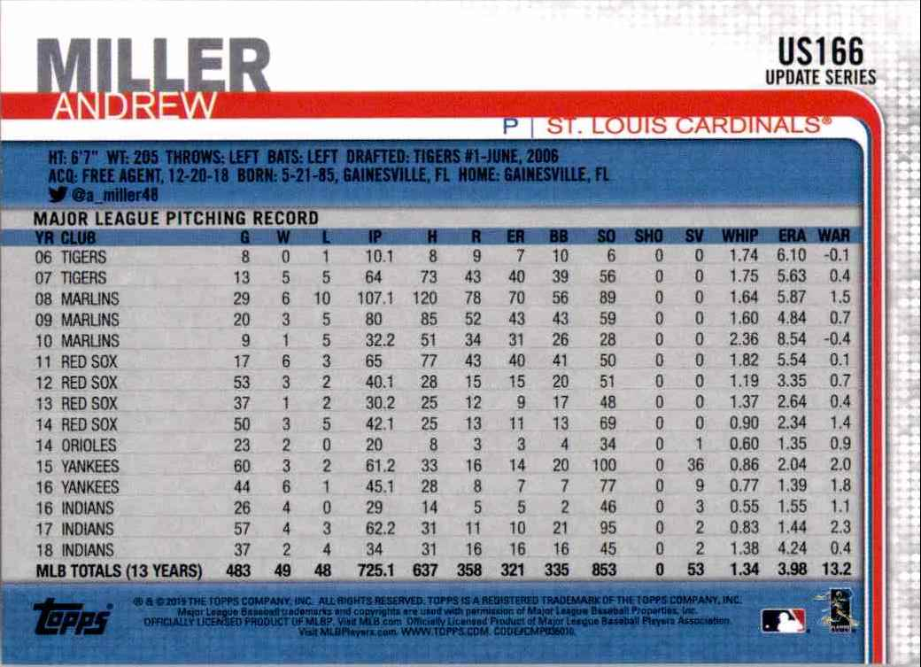 2019 Topps Update Andrew Miller #US166 card back image