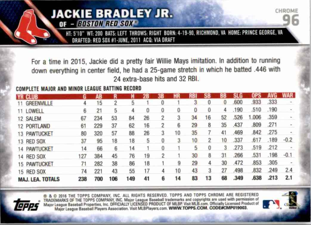 2016 Topps Chrome Jackie Bradley JR. #96 card back image