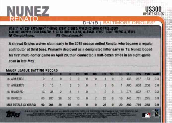 2019 Topps Update Renato Nunez #US300 card back image
