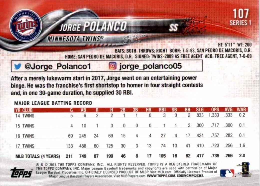 2018 Topps Jorge Polanco #107 card back image