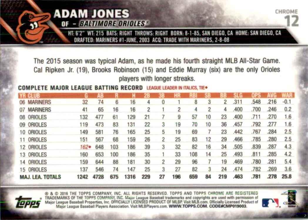 2016 Topps Chrome Adam Jones #12 card back image