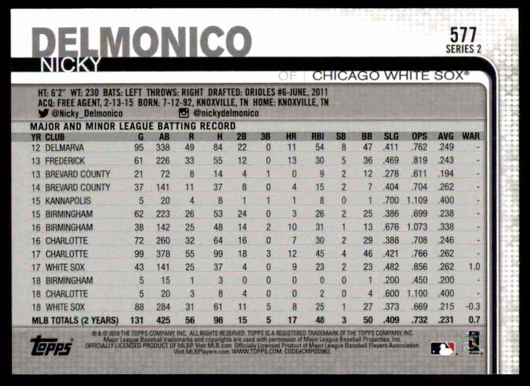 2019 Topps Series 2 Nicky Delmonico #577 card back image