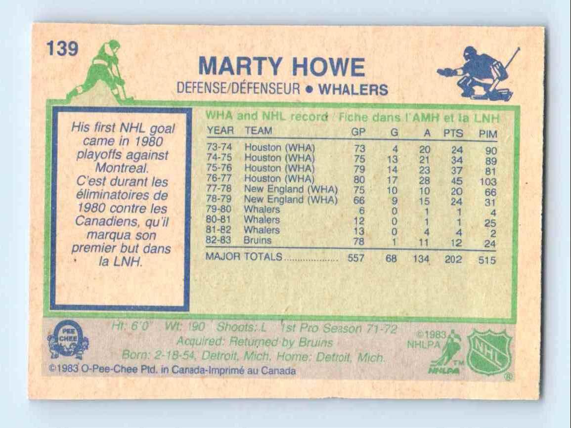 1983-84 O-Pee-Chee Marty Howe #139 card back image