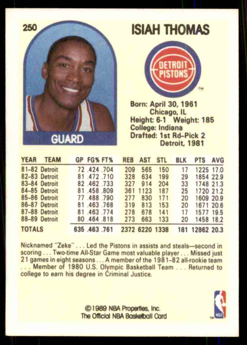 1989-90 Hoops Isiah Thomas #250 card back image