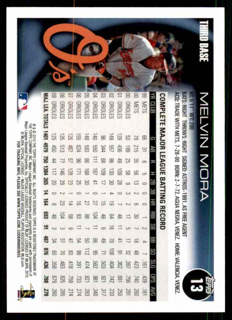 2010 Topps Melvin Mora ERR/Adam Jones Pictured On Back #13 card back image