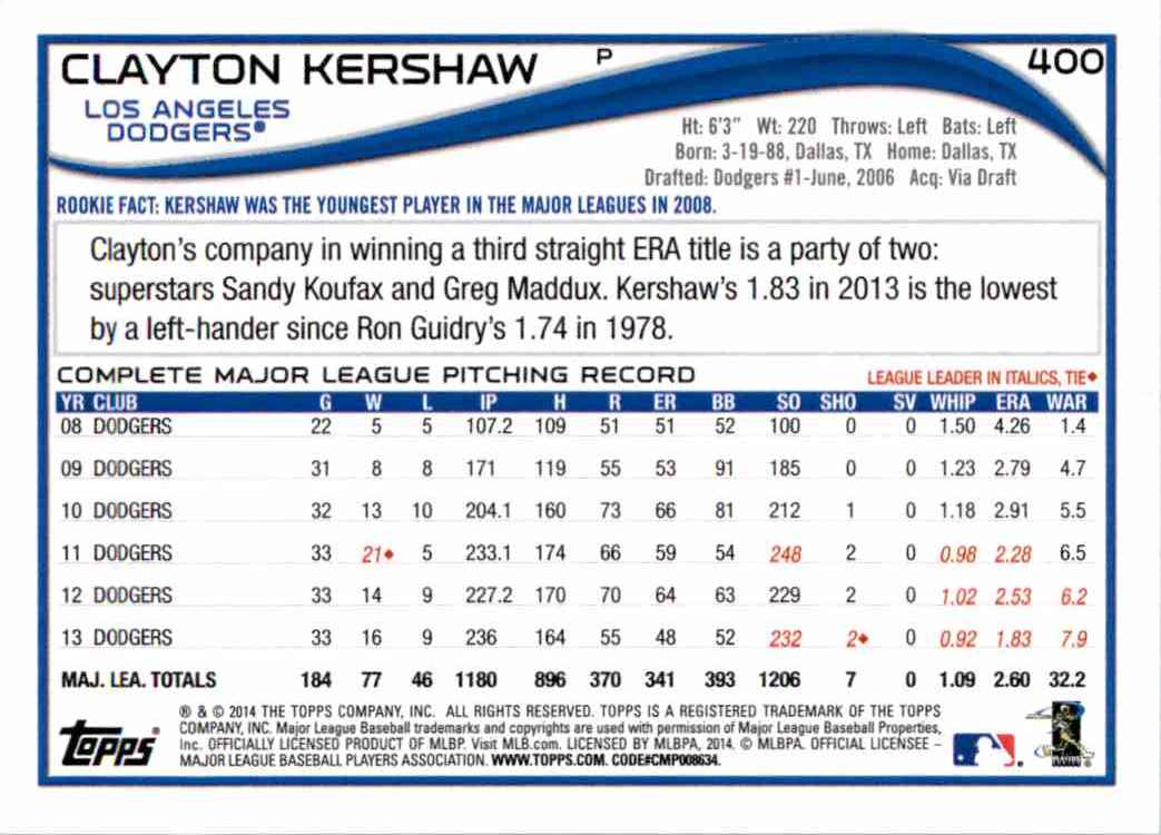 2014 Topps Clayton Kershaw #400A card back image