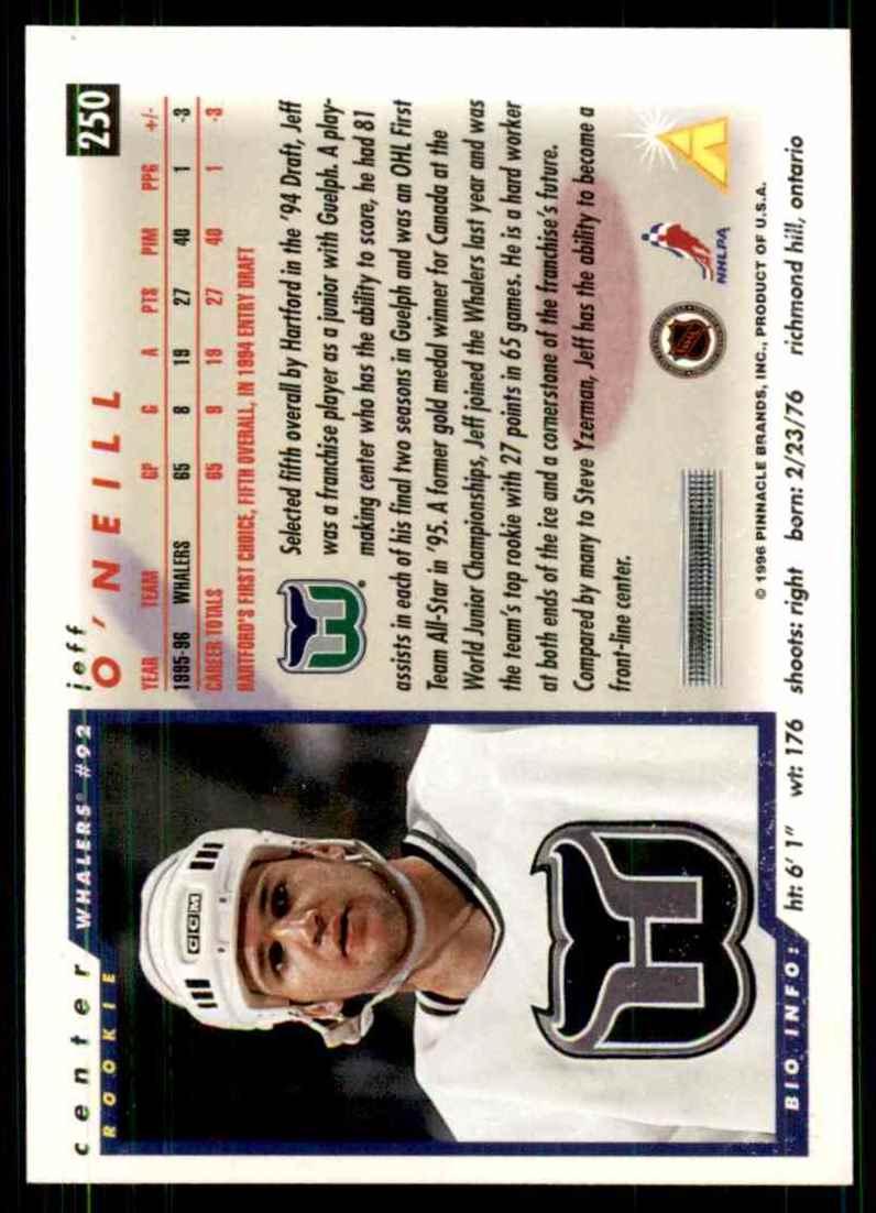 1996-97 Score Jeff O'Neill #250 card back image