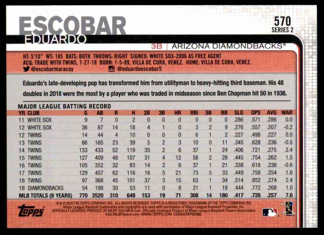 2019 Topps Series 2 Eduardo Escobar #570 card back image