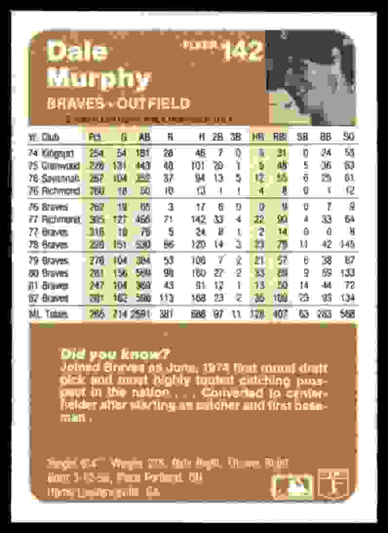 1983 Fleer Dale Murphy #142 card back image