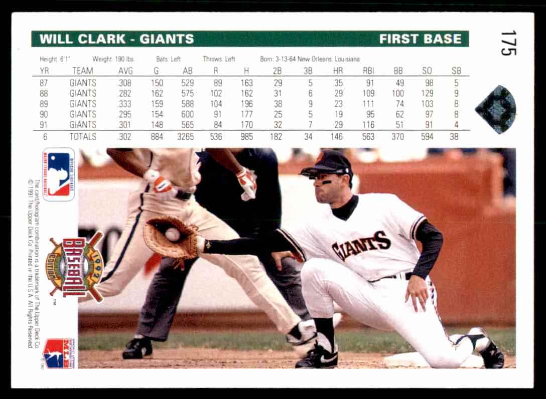 1992 Upper Deck Will Clark #175 card back image