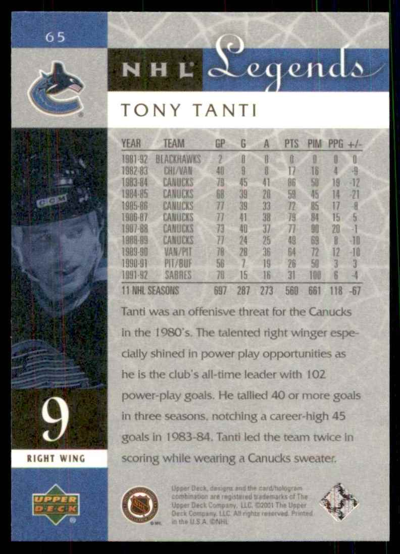 2001-02 Upper Deck Legends Tony Tanti #65 card back image