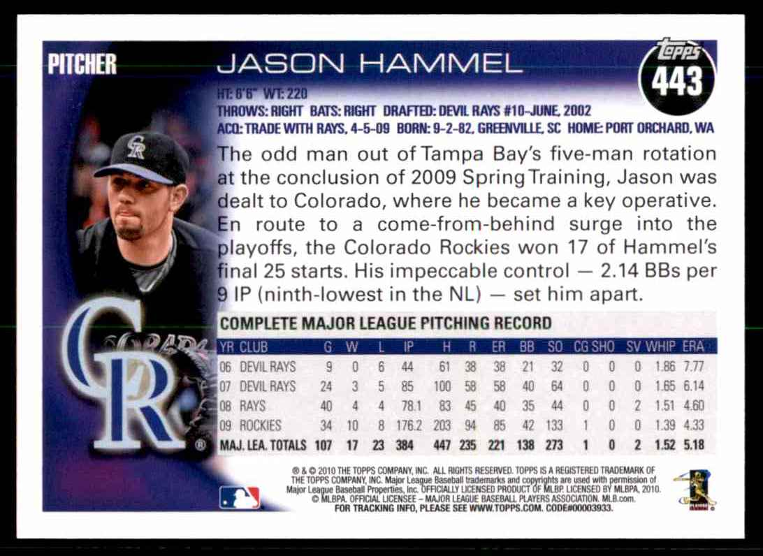 2010 Topps Jason Hammel #443 card back image