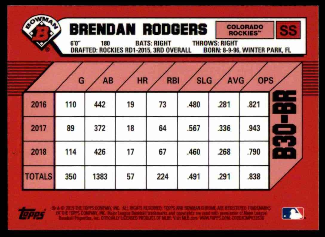 2019 Bowman Brendan Rodgers #B30-BR card back image