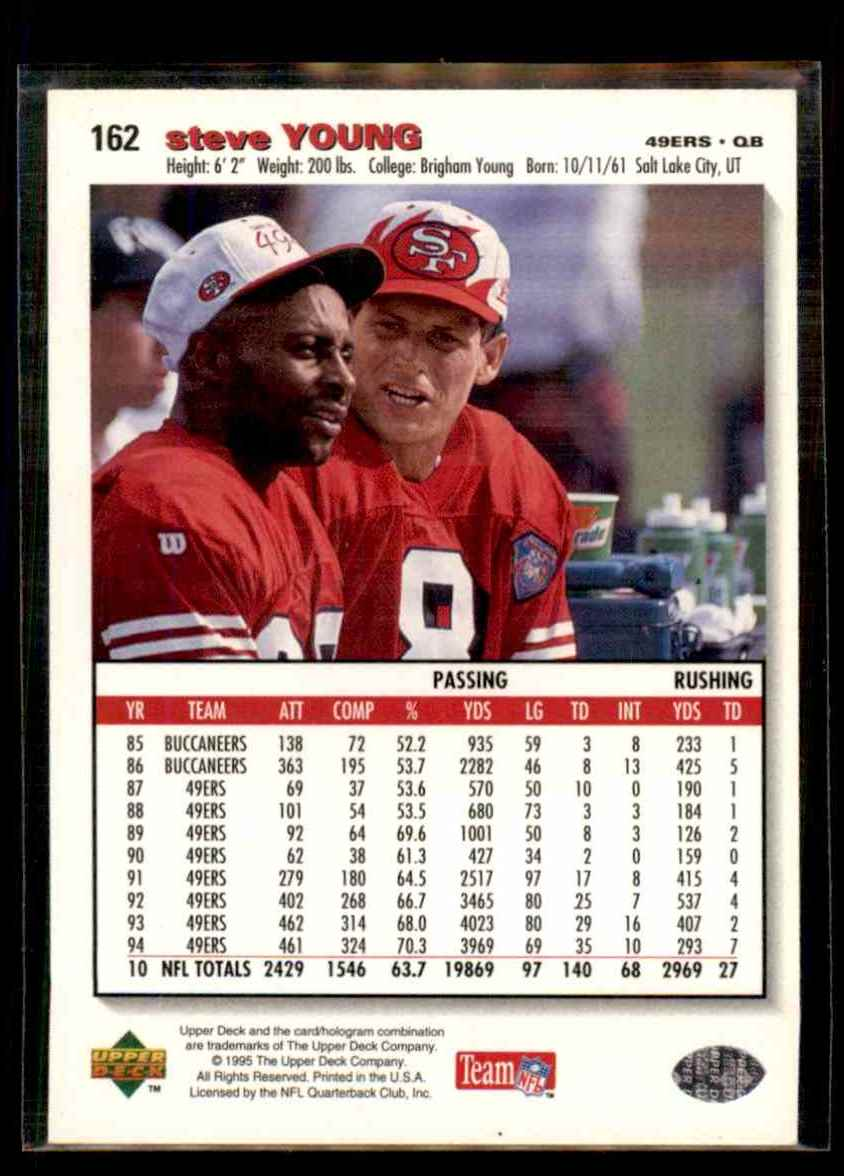 1995 Collector's Choice Steve Young #162 card back image