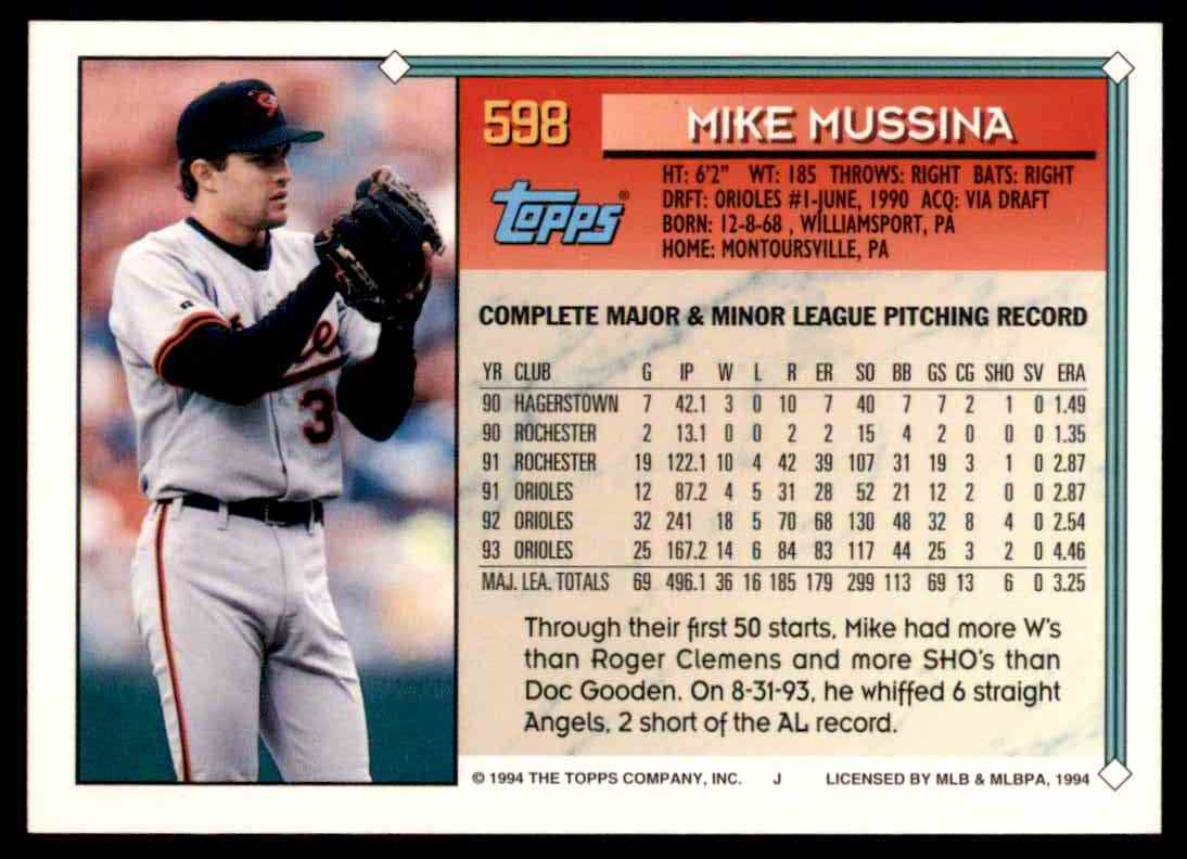 1994 Topps Mike Mussina #598 card back image