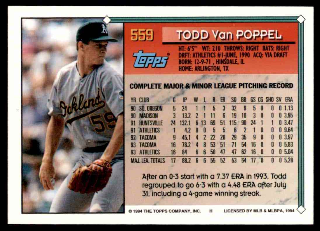 1994 Topps Todd Van Poppel #559 card back image